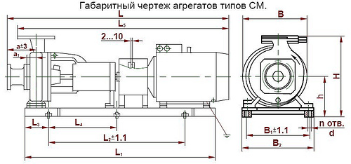 Габаритная характеристика насосов СМ 100-65-200а-4