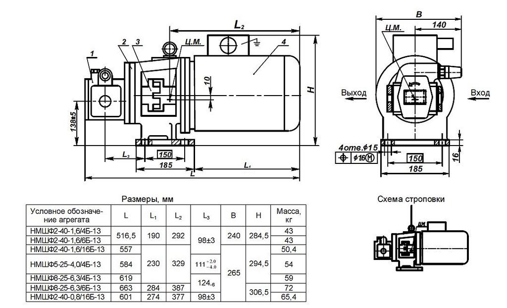 Габаритные и присоединительные размеры НМШФ 2-40-1.6/16Б-3