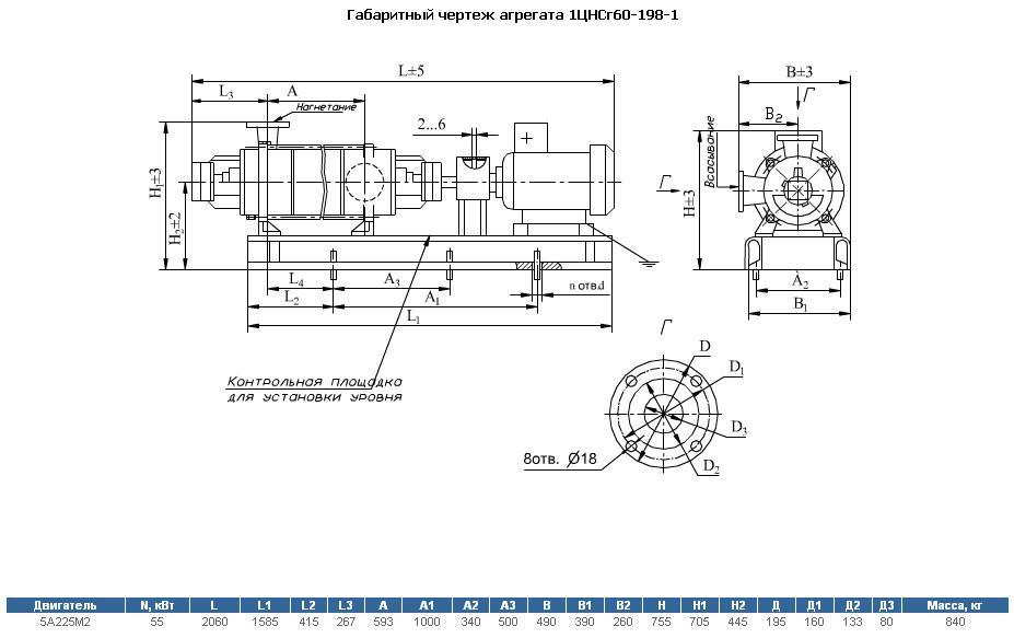 Габаритные размеры агрегата 1ЦНСг