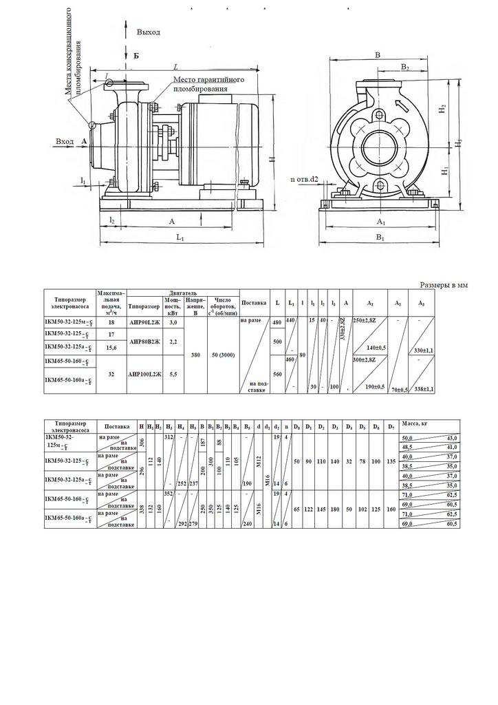 1КМ 50-32-125 м-т